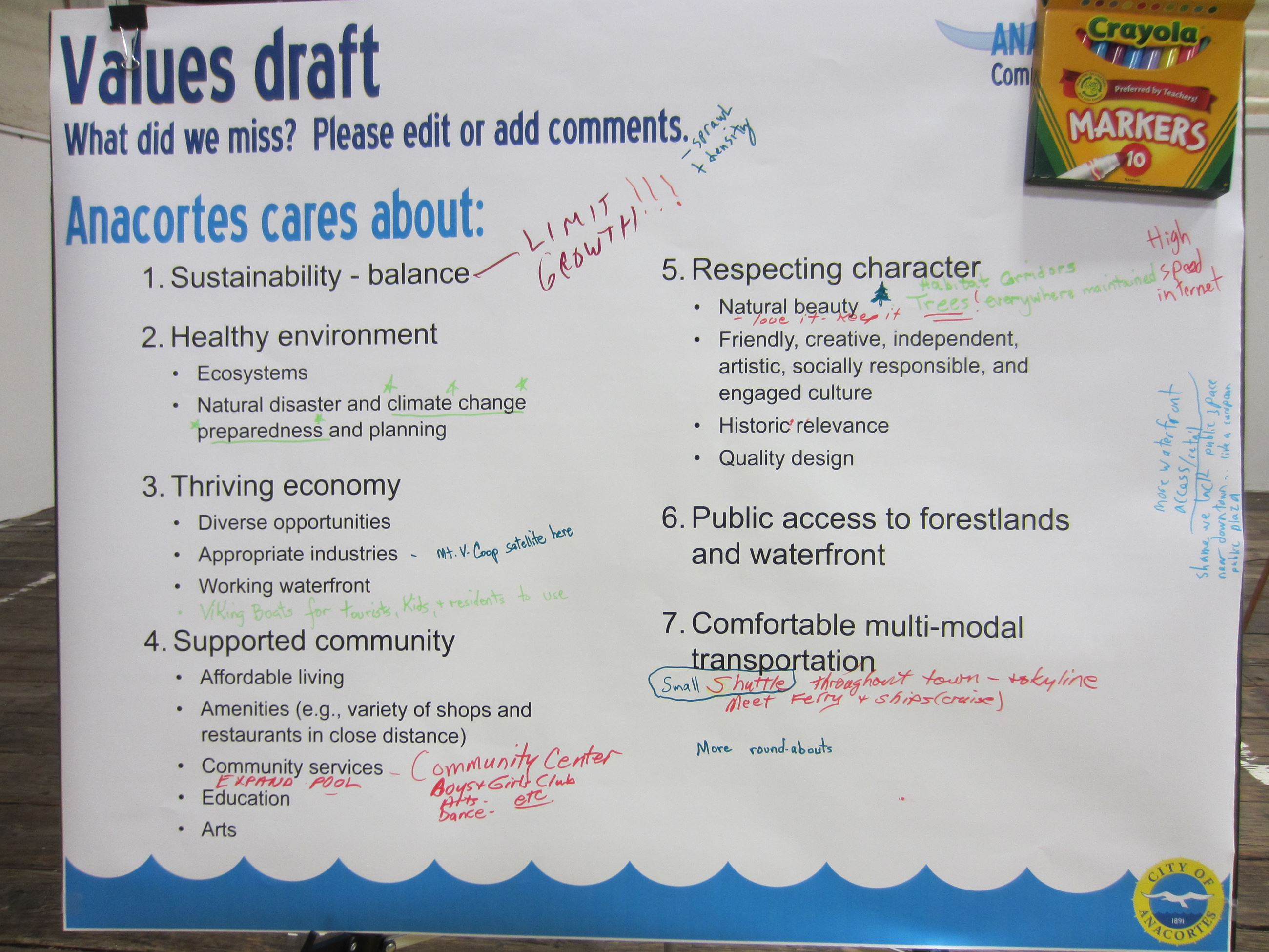 Values Draft Anacortes Cares About Chart